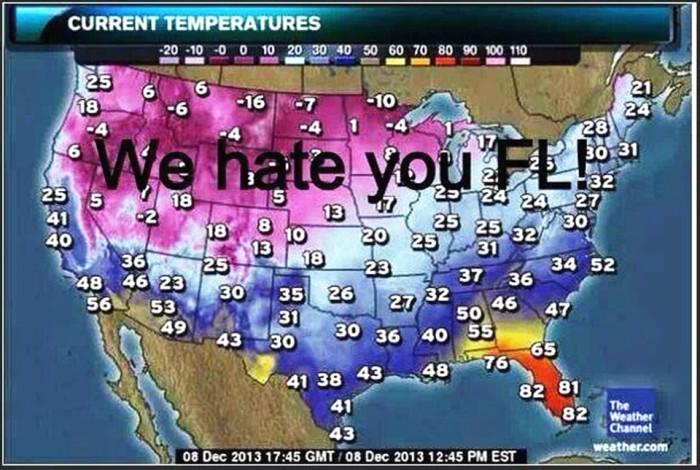 3. Warm Weather