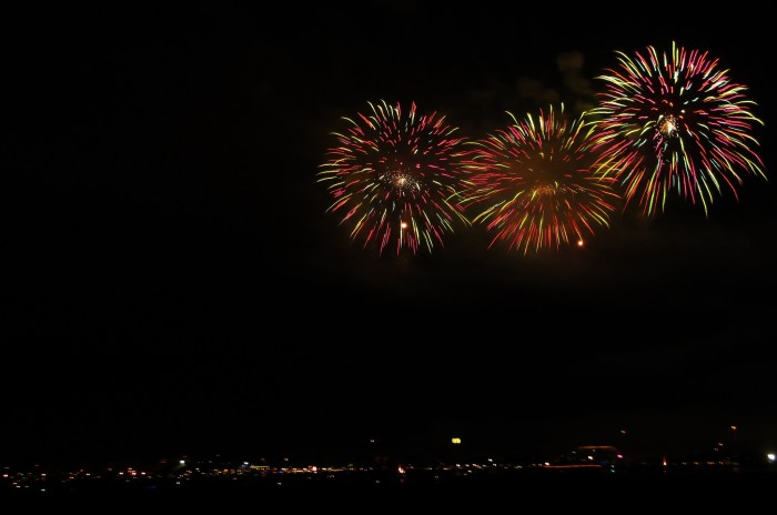 Epic Madison Wi >> 10 Epic Fireworks Shows In Wisconsin To Blow You Away