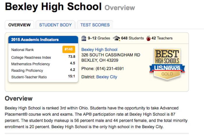 3. Bexley City School District