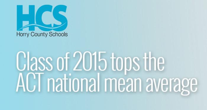 14. Horry County Schools takes the #14 slot! Very impressive guys...very impressive!