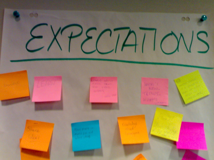 5. Expectations.