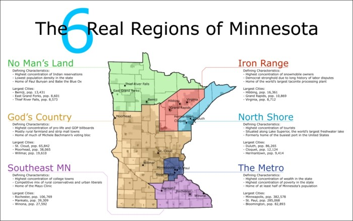 "5. Codie Maps made this map of the 6 ""real regions"" on Minnesota."