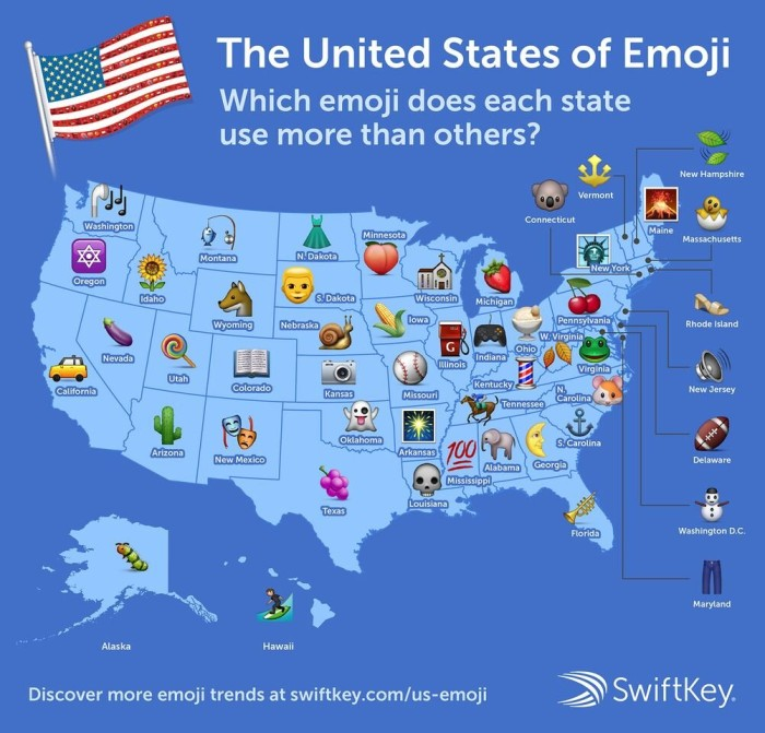 4. Which emoji does Oklahoma use more than other states?