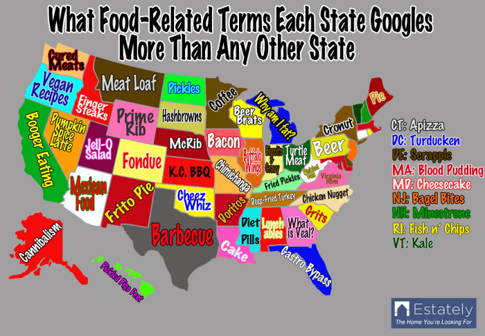 """9. What food-related term does Oklahoma """"Google"""" more than any other state?"""