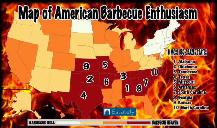 8. Which states are home to the most barbecue enthusiasts?