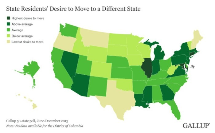 Desire to Move Infographic