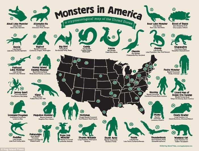 Legendary Monsters