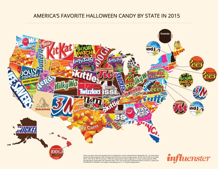 Favorite Candy by State