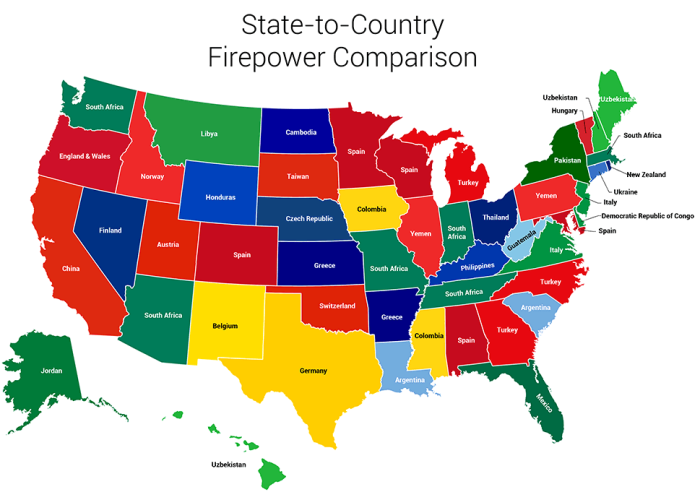 8. Our state has about as much firepower as the entire Czech Republic.
