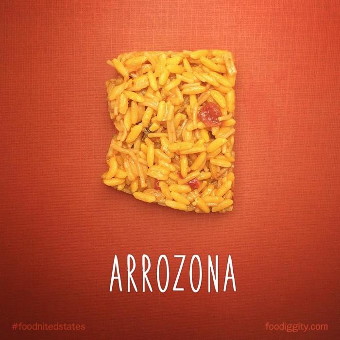 3. Arizona