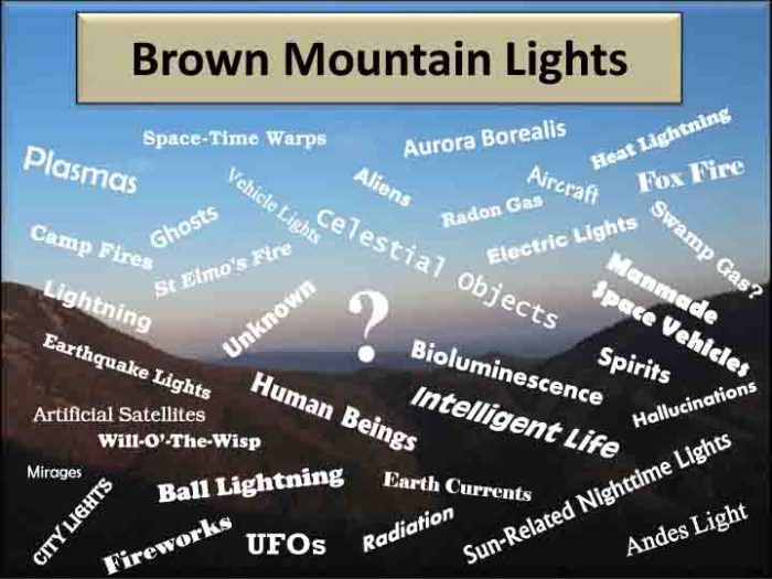 Brown Mountain Lights 25Aug13 Possibles