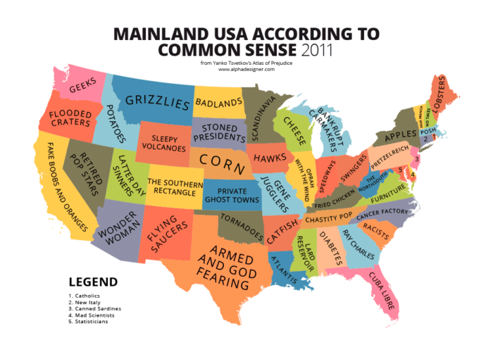 "2. The United States according to ""common sense."""