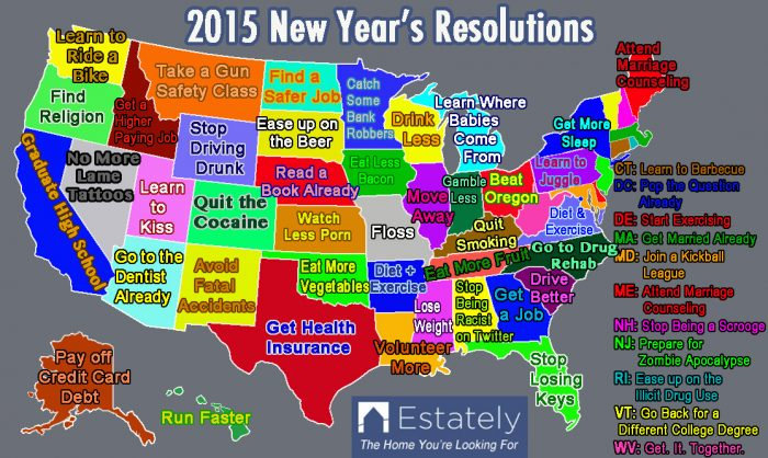 5. Unique New Year's Resolutions For Each U.S. State