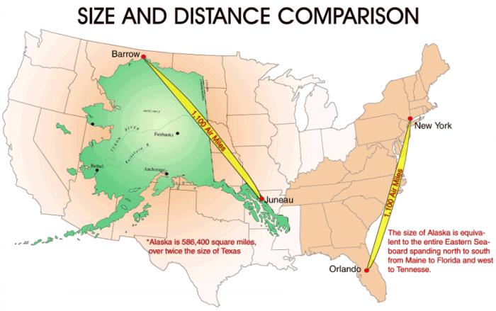 9. Alaska size comparison.