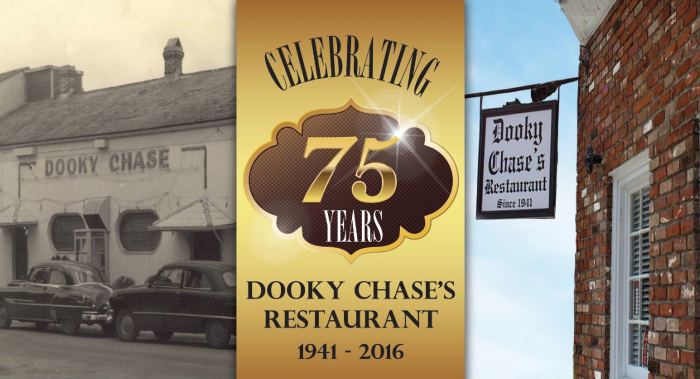 9) Dooky Chase's Restaurant, 2301 Orleans Ave., 1941
