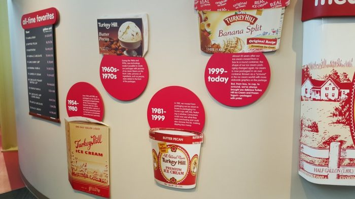 Take a trip back in time to learn more about Turkey Hill's vibrant history and how the brand became one of America's favorite ice creams, selling over 30 million gallons of the creamy treat each year.