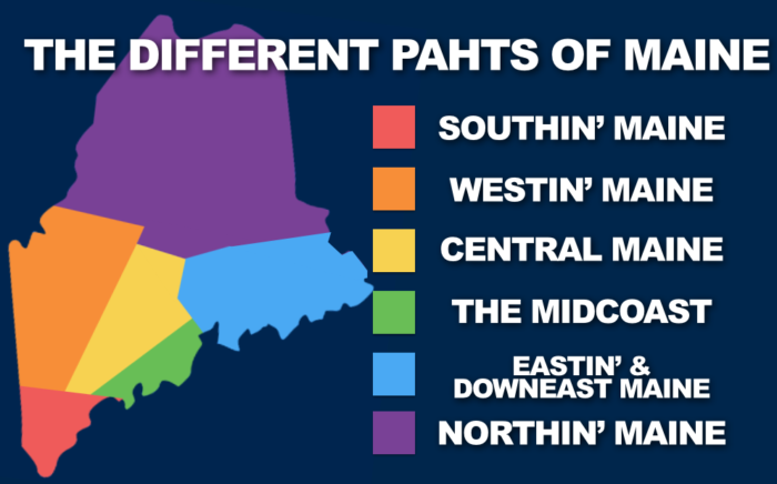 11. Not properly understand what all the parts of Maine are actually called.