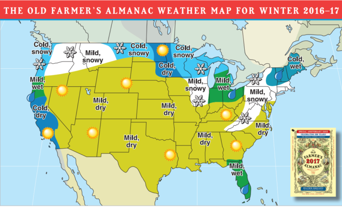 The NOAA has also predicted a La Nina for the northern United States, meaning lots of snowfall and favorable ski conditions. Whether you take stock in its predictions or not, the Old Farmer's Almanac has been published since 1792, and it contains lots of other useful tips and interesting articles.
