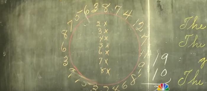 This unique math wheel was also found on the blackboard.