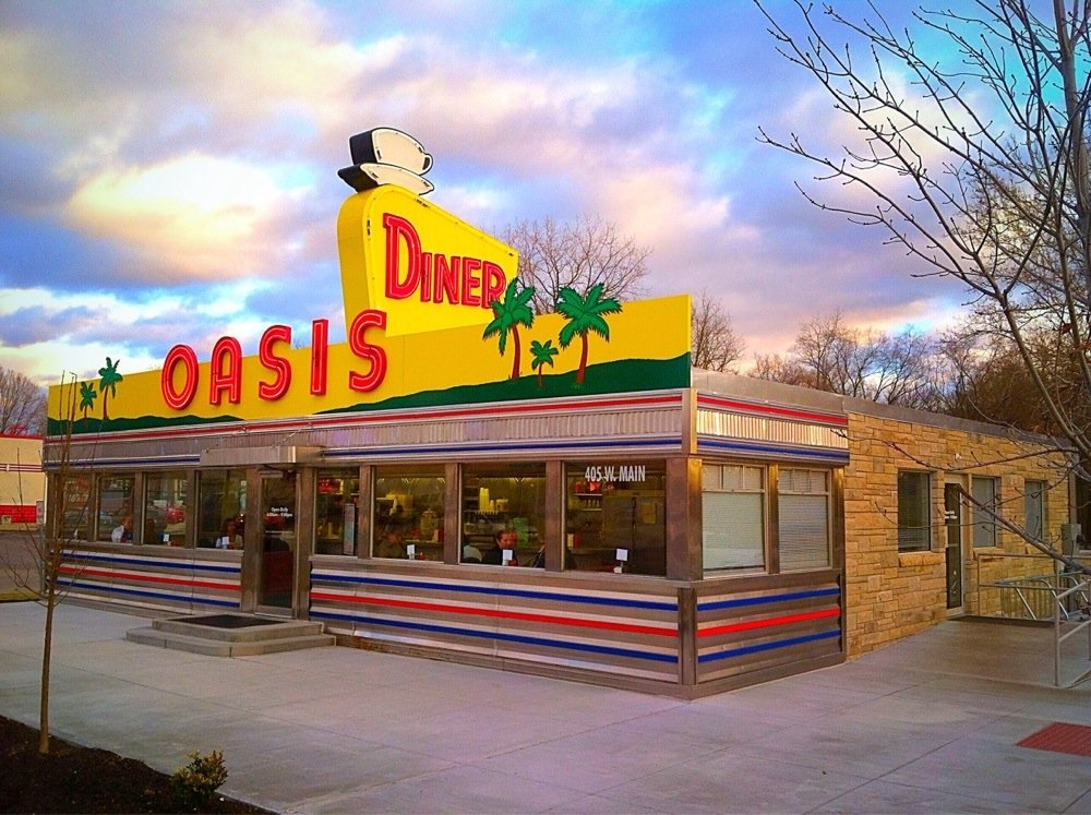 Great Restaurants In North Portland