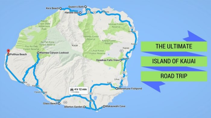The Ultimate Kauai Hawaii Road Trip