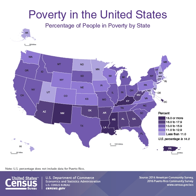 The Latest Data Shows Our States Ranked In Order Of Poverty