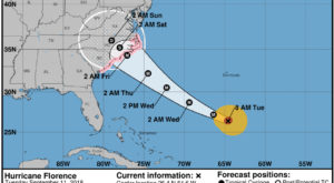 There's A Major Hurricane Just Off The Coast Of North Carolina And It Could Be Devastating